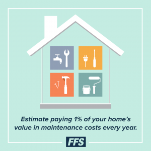 Estimate paying 1% of your home's value in maintenance costs every year.